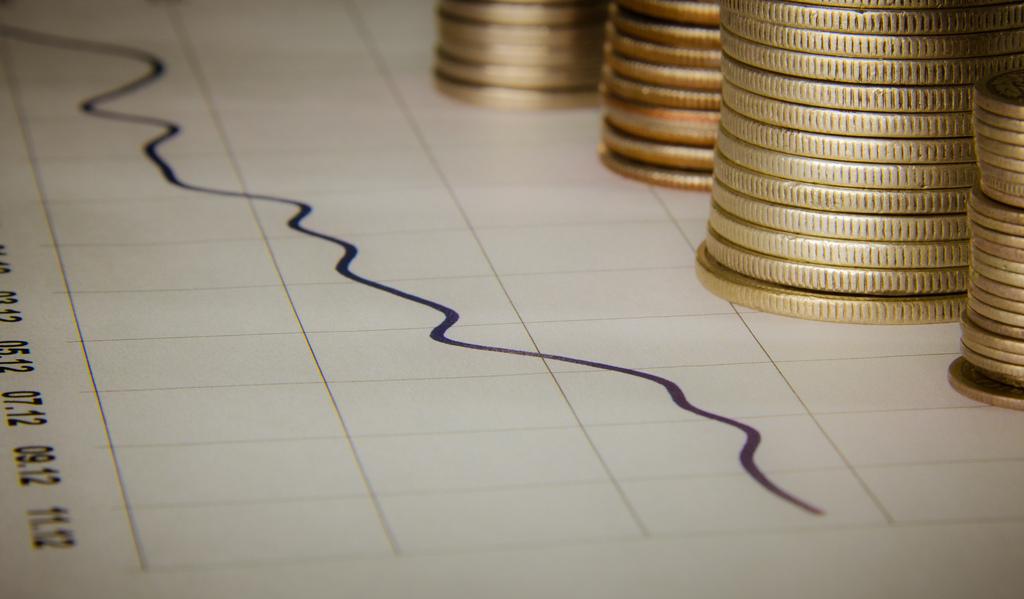 Wykres finansowy