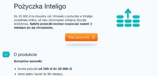 Pożyczka Inteligo